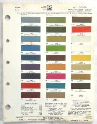 Ppg paint color chart ebay for Ppg paint coupons