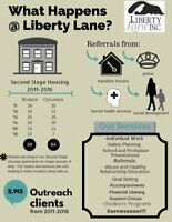 Volunteer Opportunity with Liberty Lane