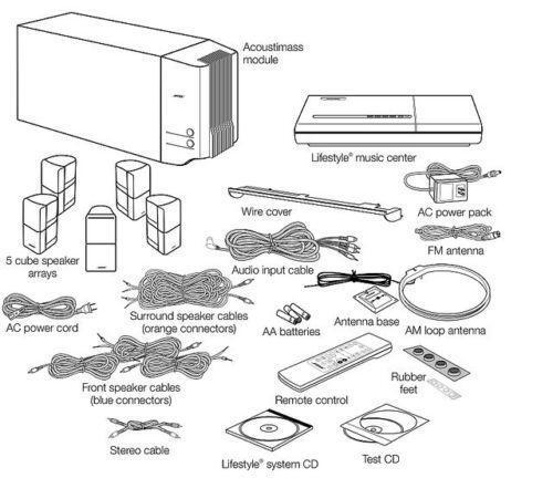 bose lifestyle 5 wiring diagram