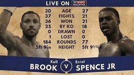 Kell Brook vs. Errol Spence Jr tickets.