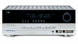 Harman Kardon AVR247 7.1
