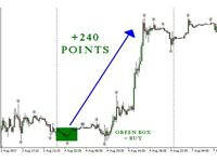Forex Coaching & Training - Financial Freedom - £300 + Per Day Income (Work From Home)