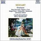 Mozart Don Giovanni