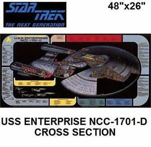 USS ENTERPRISE NCC-1701-D CROSS SECTION PICTURE