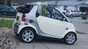 2006 Smart Fortwo 76,000 kms!