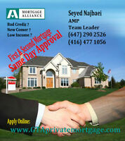Best Rates for any Mortgages!!!