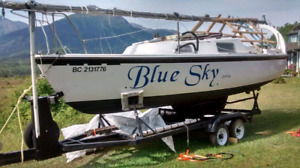 Catalina 22 | ⛵ Boats & Watercrafts for Sale in Canada