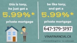 **5.99% PRIVATE MORTGAGE 85% OF PURCHASE PRICE!