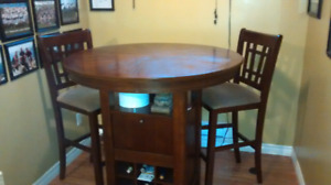 Mint Pub Table and two Chairs