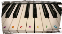 Piano Lessons in Kitchener
