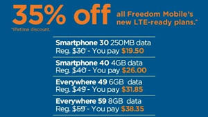 wind freedom mobile 35% lifetime discount galaxy s8