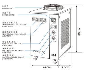Chiller CW-6200ET for 1000W-1200W fiber laser Stratford Kitchener Area image 2