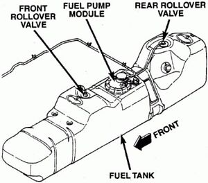Looking for gas tank for a 2005 Dodge Dakota