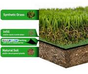 LUXURY SYNTHETIC GRASS Sydney City Inner Sydney Preview