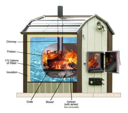 Waterside On A Boiler ~ Outdoor wood stove furnaces heating systems ebay