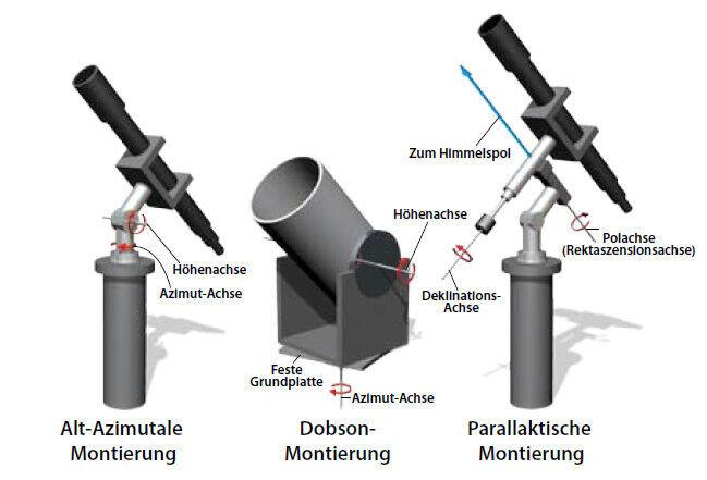 Die beliebtesten Montierungen für Amateur-Teleskope.