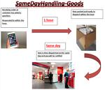 samedayhandling-goods