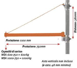 Montacarichi da balcone offerte e risparmia su ondausu for Paranco elettrico con supporto a bandiera