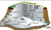 Water Proofing/ Foundation Repaie