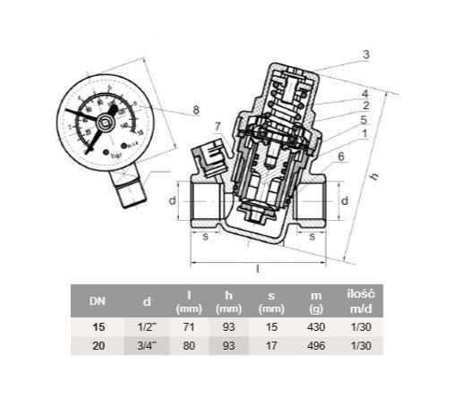 water pressure reducing valve 1 2 3 4 female for 15mm. Black Bedroom Furniture Sets. Home Design Ideas