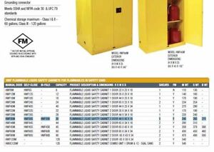 Ministry of Labour APPROVED Flammable Safety Storage Cabinets