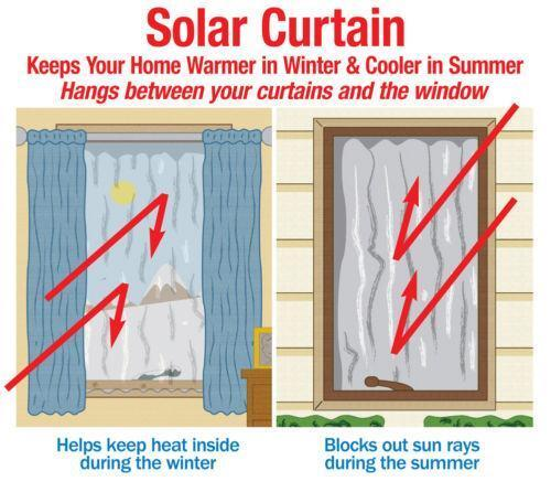 Solar Curtains | eBay