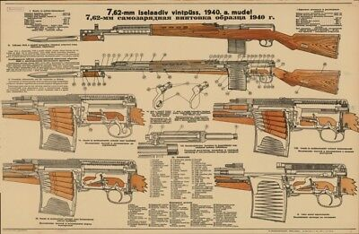 *SVT-40 Tokarev Rifle Color POSTER Soviet Russian 17x11 Sniper INCREDIBLE FInd!