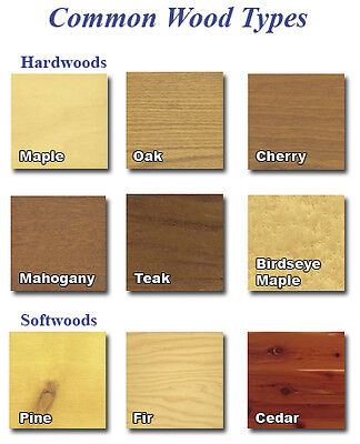 Memorize the wood colours  and the wood grains  Grain is important to  remember   size length shape pattern  This is a key factor in defining the wood  types. Tips for Inspecting and Buying Antique Vintage Furniture   eBay