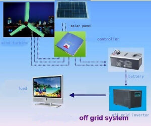 OFF GRID SOLAR SYSTEM 10KW GREAT FOR BACK COUNTRY HOUSE/ FARM Prince George British Columbia image 3