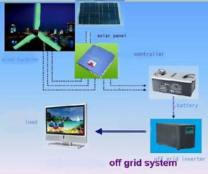SOLAR AND WIND POWER OFF GRID COMPLETE KIT 1400 W Prince George British Columbia image 3