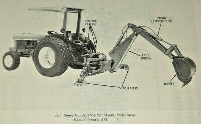 John Deere 165 Backhoe Parts Catalog Manual Original For 3-point Hitch Tractor