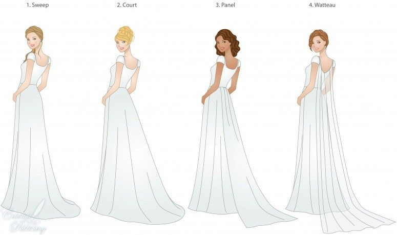Wedding Dress Train Pattern Weddings Dresses