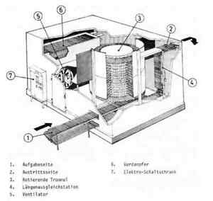 Curing maturing chamber,Freezing tunnel,Defrosting chamber St. John's Newfoundland image 6