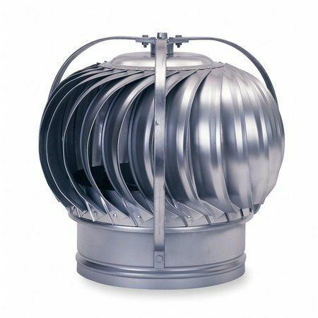 Empire Tv06g Ventilator,Turbine,6In