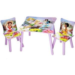 Delta Table set