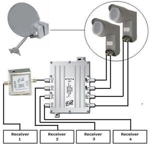 SW44 Switch for Bell Satellite TV Dish--NEW Kingston Kingston Area image 2