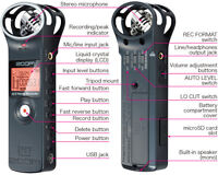 Zoom H1 Portable/Digital Recorder | Mint Condition