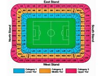 Wales Rugby Debenture Seats Available . Face Value 6 Nations Wales v England & Wales v Ireland 2017