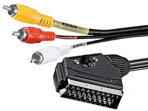 Scart Audio Video Adapterkabel - Scartstecker auf 3 x Cinchstecker - umschaltbar