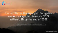 United States Homomorphic Encryption Market Research