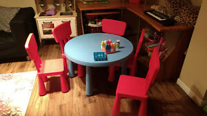 Ikea's childrens tables and chairs