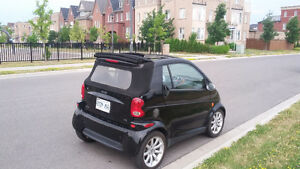 2005 Smart Fortwo Passion Convertible