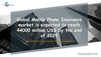 Global Mobile Phone Insurance market research