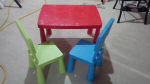 IKEA - Set for children