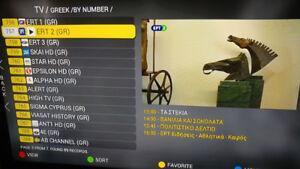 BEST IPTV FOR GREEK,SPANISH,PORTUGUESE,ITALIAN Channels