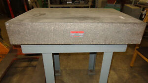 Mitutoyo Graplate Table, Repurpose as Kitchen Island, In Auction London Ontario image 3