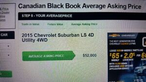Mint - 2015 Chev Suburban LS :Price Reduced - MUST SELL
