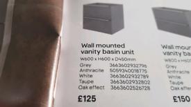 Wall mounted vanity basin unit