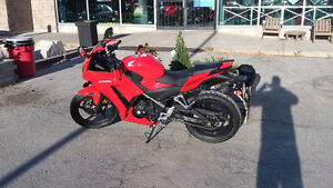 2015 Honda CBR for Sale