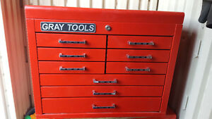 Gray tools - Tool Box